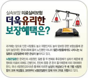 실속보장 의료실비보험, 더욱 유리한 보장/혜택은?